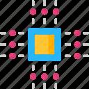 chip, quantum computing, microprocessor, processor, quantum icon