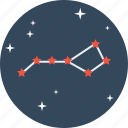 astrology, galaxy, pattern, saptrishi, space, star, universe