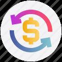 sync, gambling, loading, arrows, casino, dollar sign