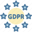 compliance, data protection, eu, gdpr