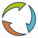 arrow circle, circulation, cycle, recycle, renew, synergy icon