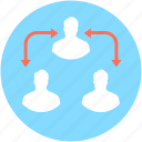 collaboration, team, group, people network, user communication