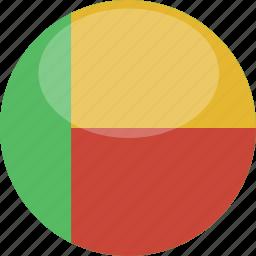 benin, circle, flag, gloss icon