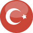 turkey, circle, gloss, flag