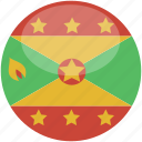 circle, flag, gloss, grenada icon