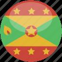 grenada, circle, gloss, flag