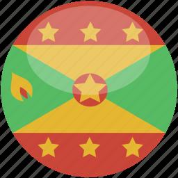 circle, flag, gloss, grenada icon