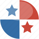 circle, flag, gloss, panama icon