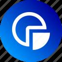 gradient, part, partition, pie chart, quarter, share icon