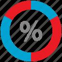 chart, graph, percent, loading, percentage