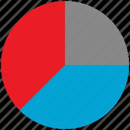 analysis, analytics, business, chart, graph, pie icon
