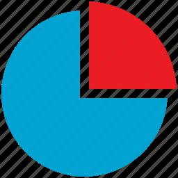 analysis, analytics, chart, financial, graph, pie, statistics icon