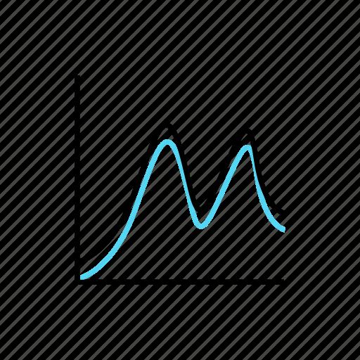 business, chart, data, graph, plot, signal, stats icon