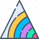 analysis, bar, chart, graph, growth, planning stats, ternary contour plot icon