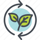 eco, ecology, green, green energy, leaf, recycle, wild icon