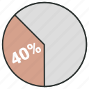 chart, circle, circle chart, forty, pie chart icon