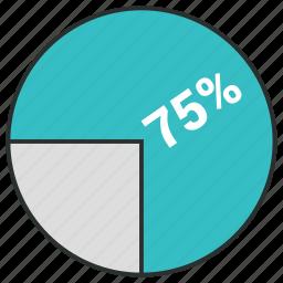 analytics, five, gfx, graphic, information, sventy five icon