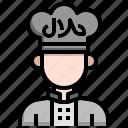 chef, hat, food, restaurant, kitchen, pack, cooker