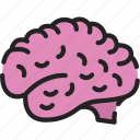 brain, evil, halloween, thinking, zombie icon