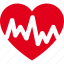 cardiogram, cardiograph, graph, heart, rate icon