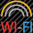 rss, signals, wifi, wireless signals