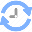 clock, hour, refresh, reload, sync, time, watch icon