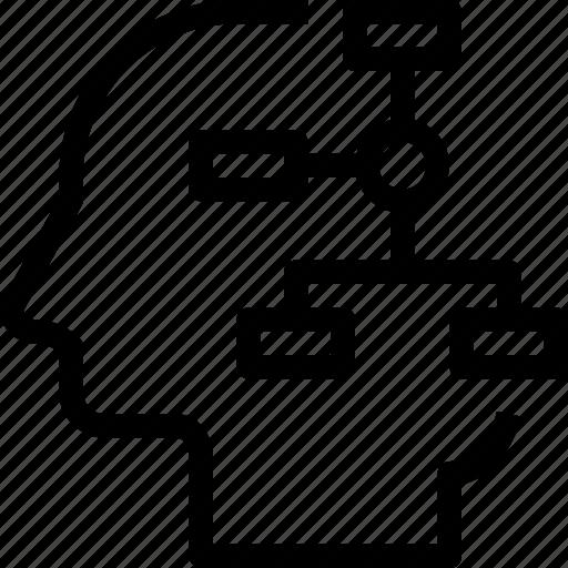 head, human, mind, planning, process icon
