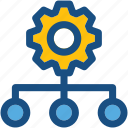 gear, hierarchy, management, productivity, project scheme icon