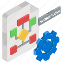 algorithm, flow diagram, flowchart, hierarchy, scheme, sitemap, workflow automation