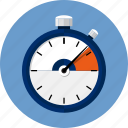 chronometer, clock, countdown, hours, speed, sport, stopwatch icon