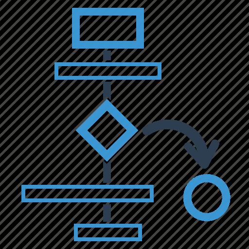 Project plan, scheme, workflow icon - Download on Iconfinder