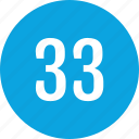 count, interface, number, thirty, three, track icon