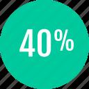 analytics, analyze, data, fourty, info, percent icon