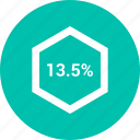 chart, diagram, graph, percent, percentage icon