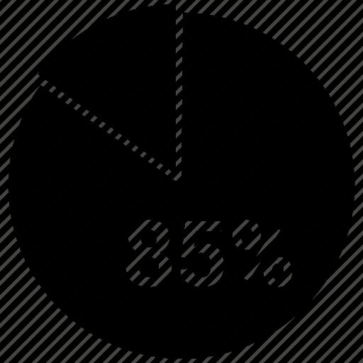 eighty five, graph, pie, pie chart, pie graph, statistics icon