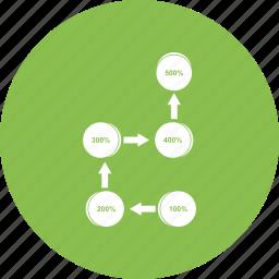 arrow, bar, graph, growth, pie chart icon