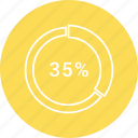 chart, circle, percentage, pie