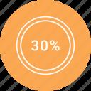 graphic, info, percent, thirty