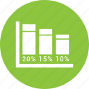 bar chart, bar graph, business graph, dollar icon