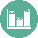 bar, bar chart, chart, diagram icon