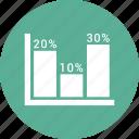 diagram, bar chart, bar, chart