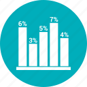 bar, bar chart, chart, ecommerce icon