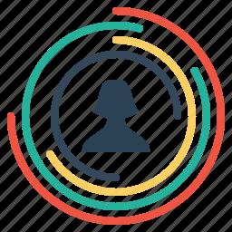 chart, employee, female, gauge, graph, performance, user icon