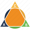 chart, pie chart, pyramid, report, triangle