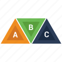chart, infographics, pyramid, report, triangle