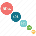 analytics, infographic, investment, pie chart, pie graph icon