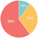 graph, infographic, investment, pie chart, pie graph icon