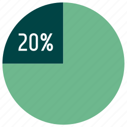 business, chart, diagram, infographics, percent, pie chart, report icon