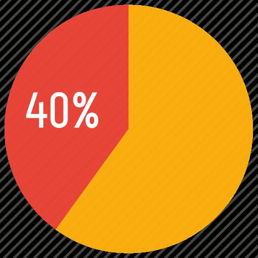 business, diagram, infographics, interest, percent, pie, report icon