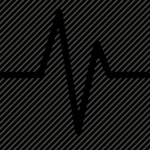 beat, graph, heart, line, square, stats icon